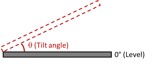 figure 1 single axis tilt angle.png